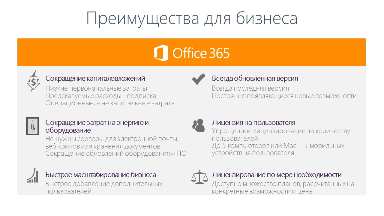 Office365-table